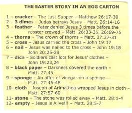 resurrectioneggguide